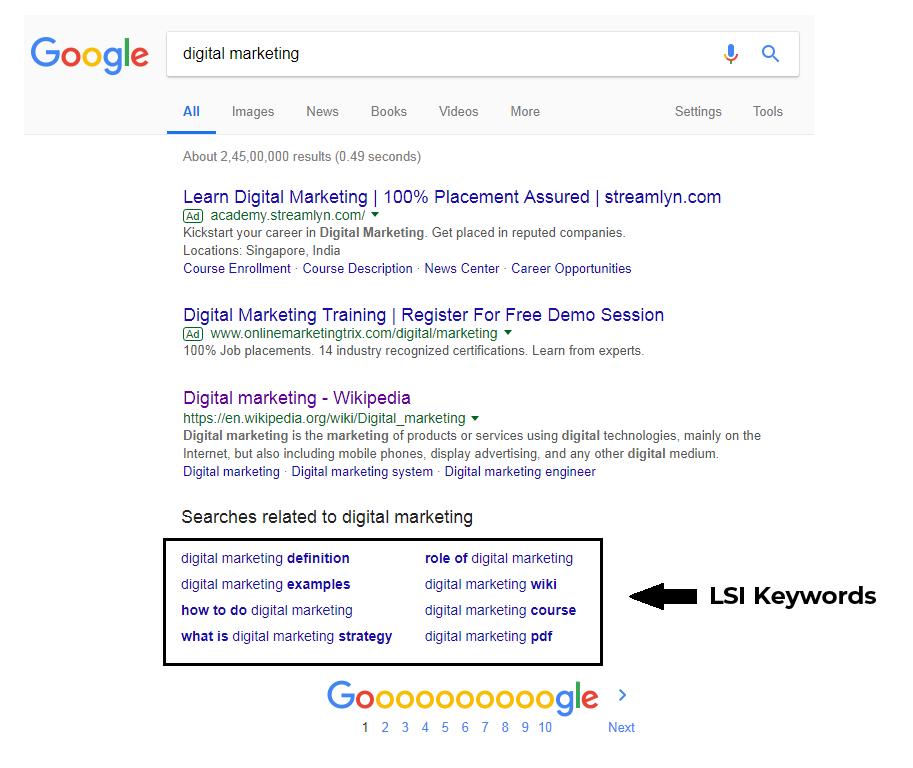 LSI-Keywords