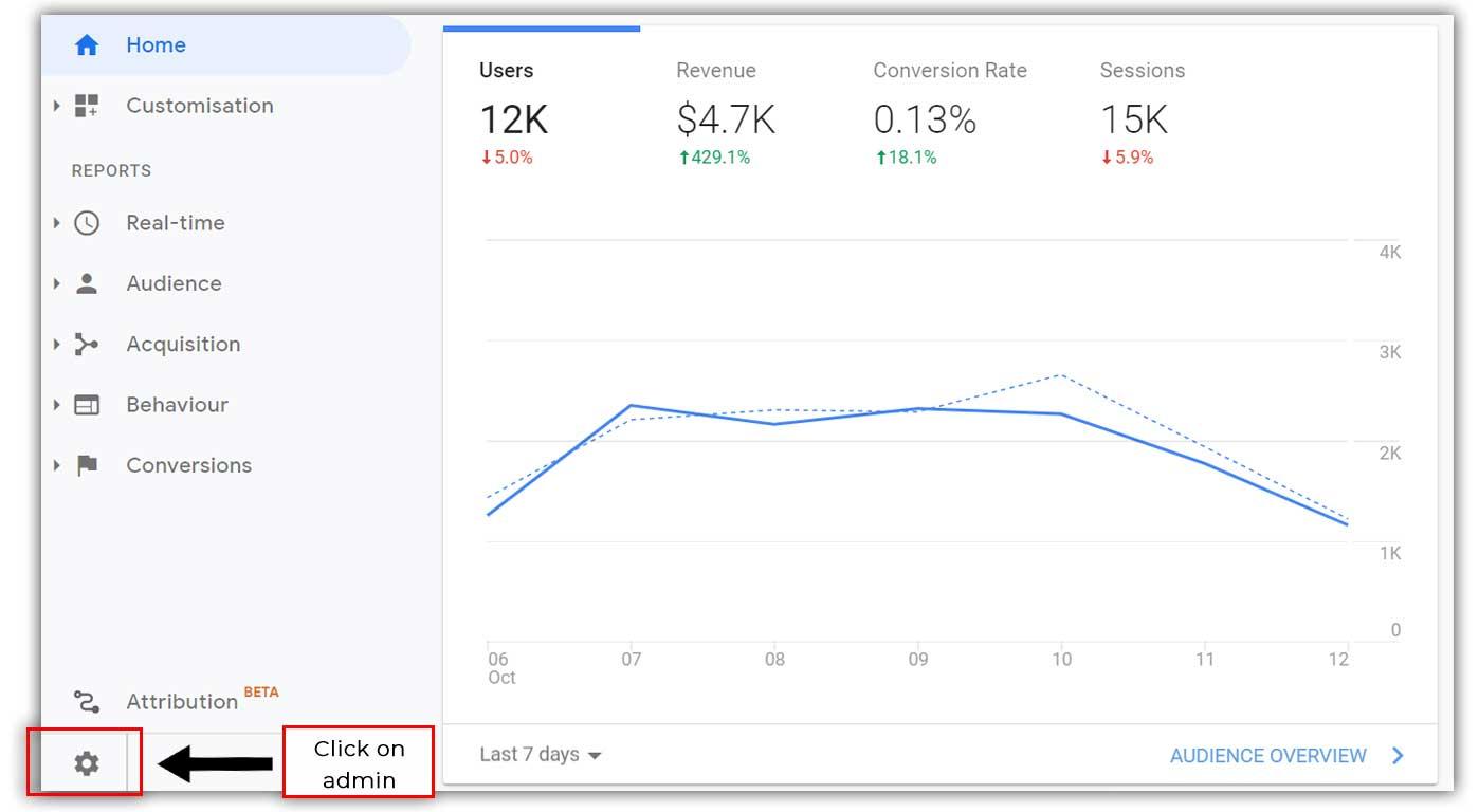 Click-on-admin in Google Analytics