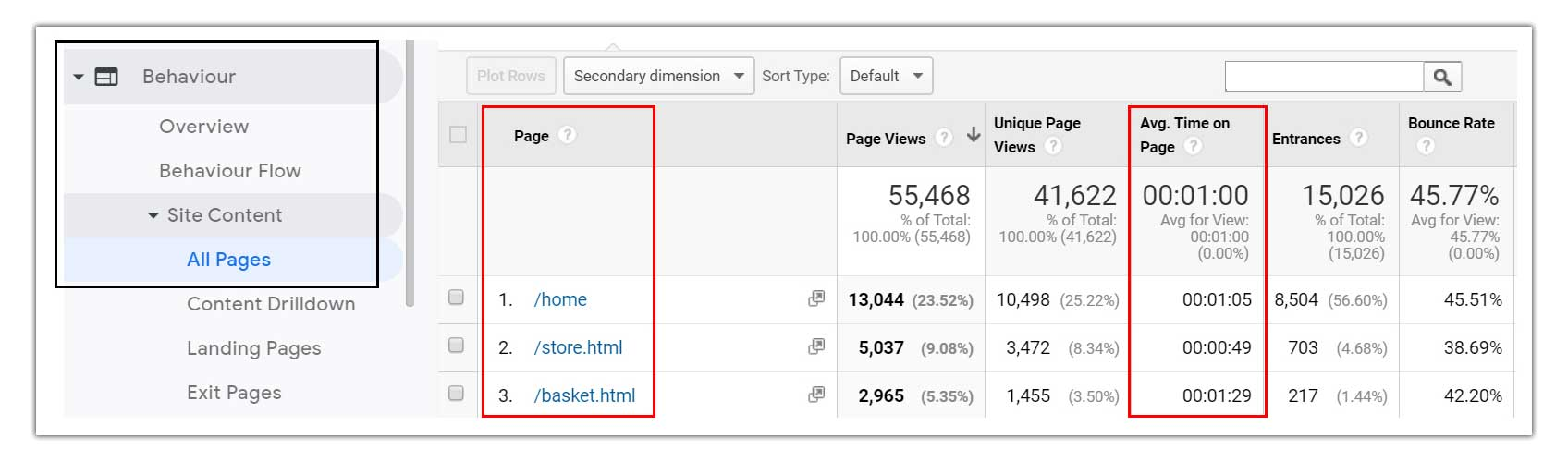 Time-on-Page-Page-Wise-Data on Google Analytics
