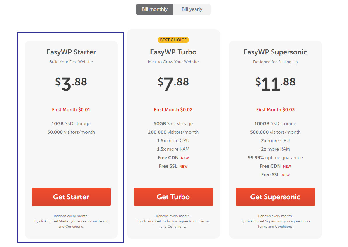 Namecheap Easy WP hosting for bloggers